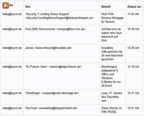 wegwerfmail-spambeispiele